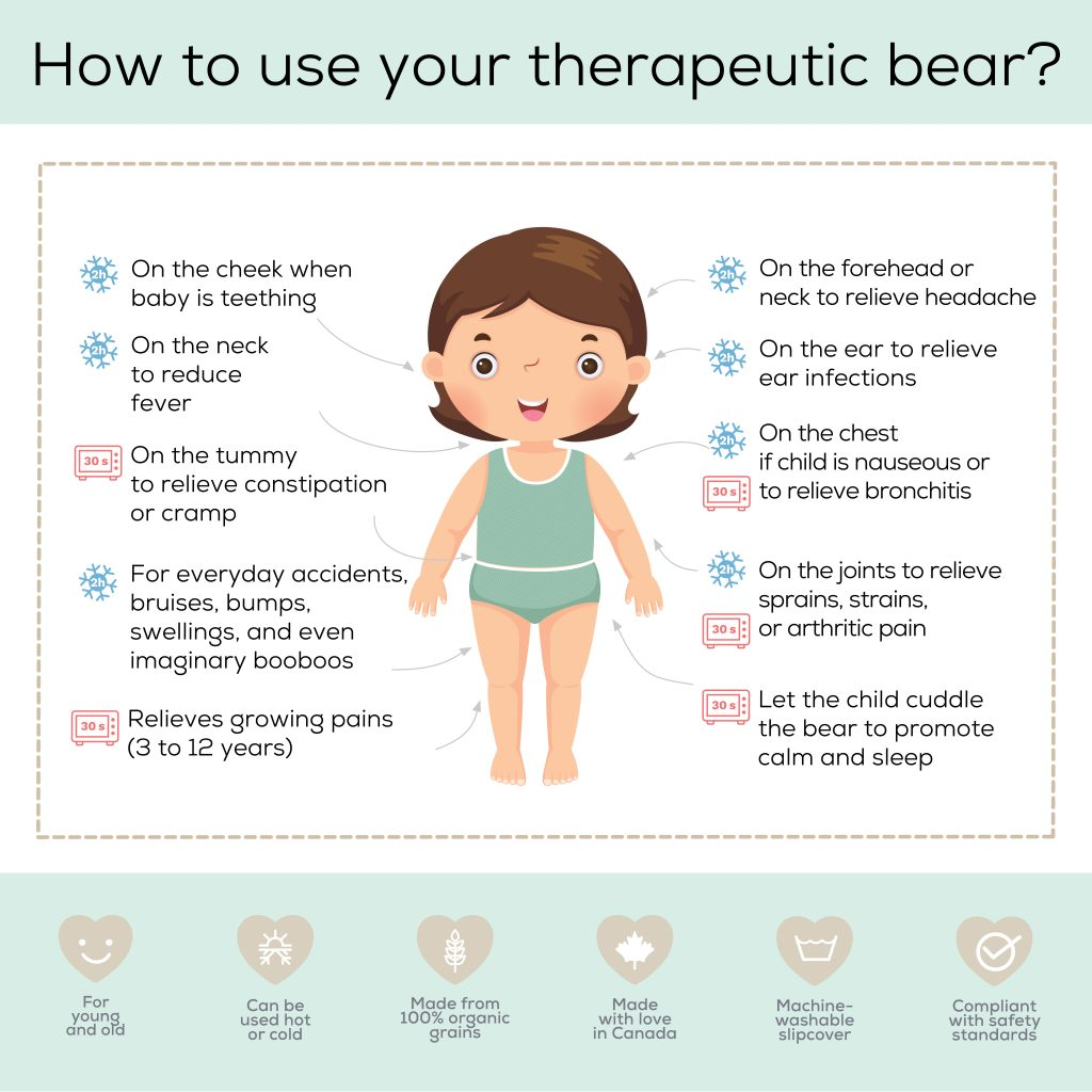 How to use therapeutic bear